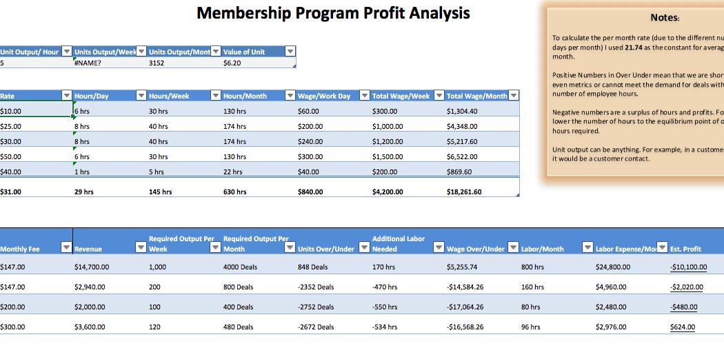 Membership Calculator