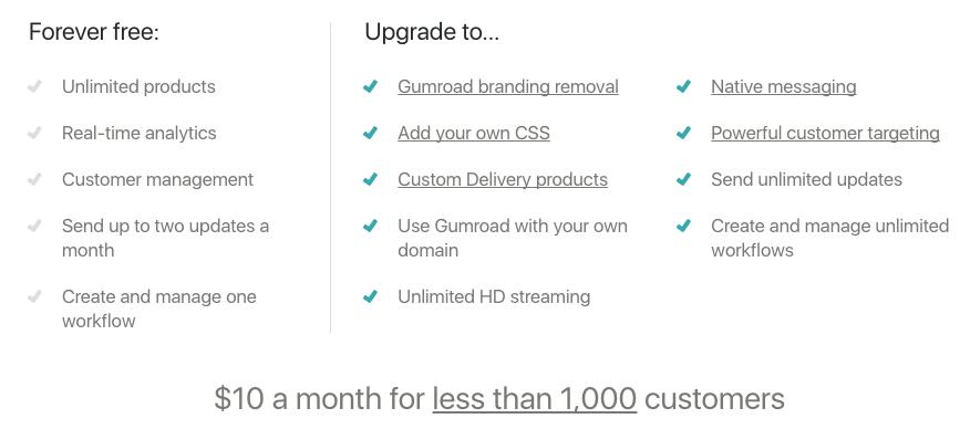 GumRoad vs. Gumroad Premium