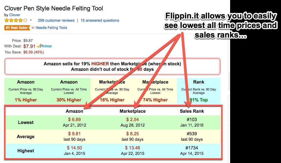 flippin-it
