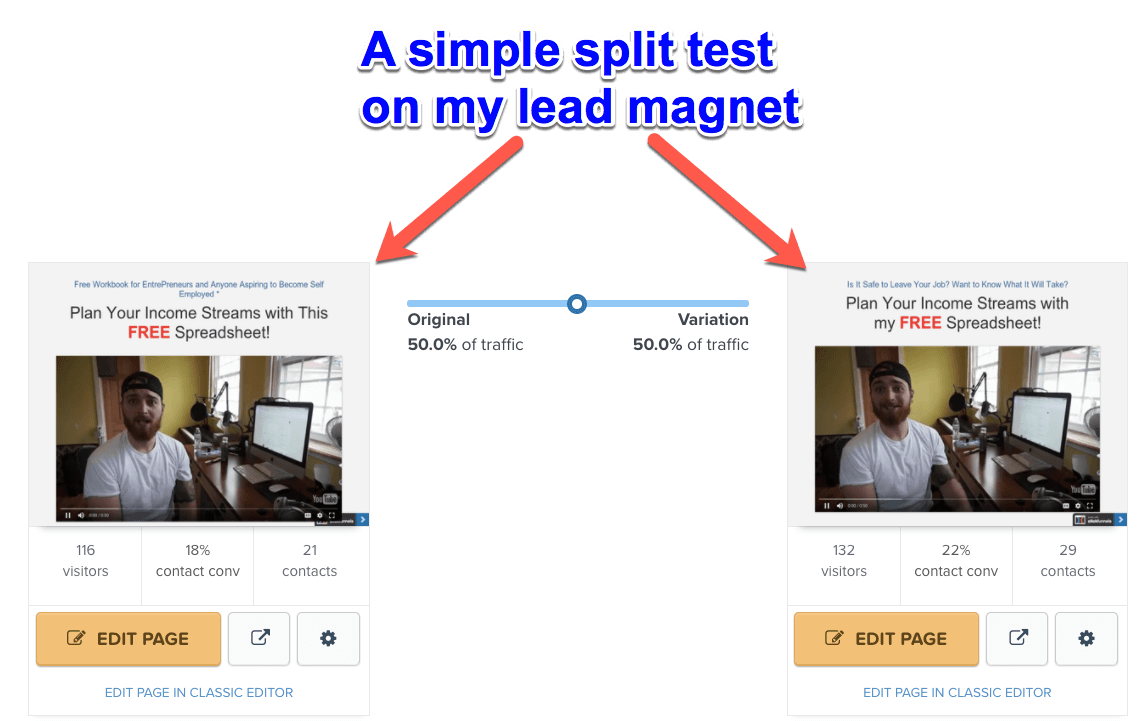 Clickfunnels Split Test