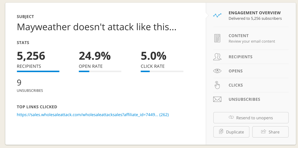 ConvertKit Open Rates