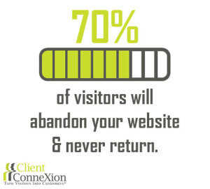 How many visitors come back to your site?