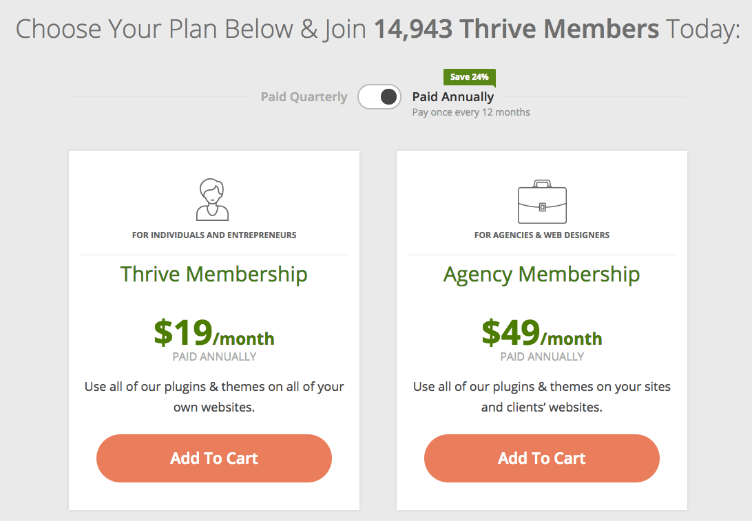 Thrive Themes Cost