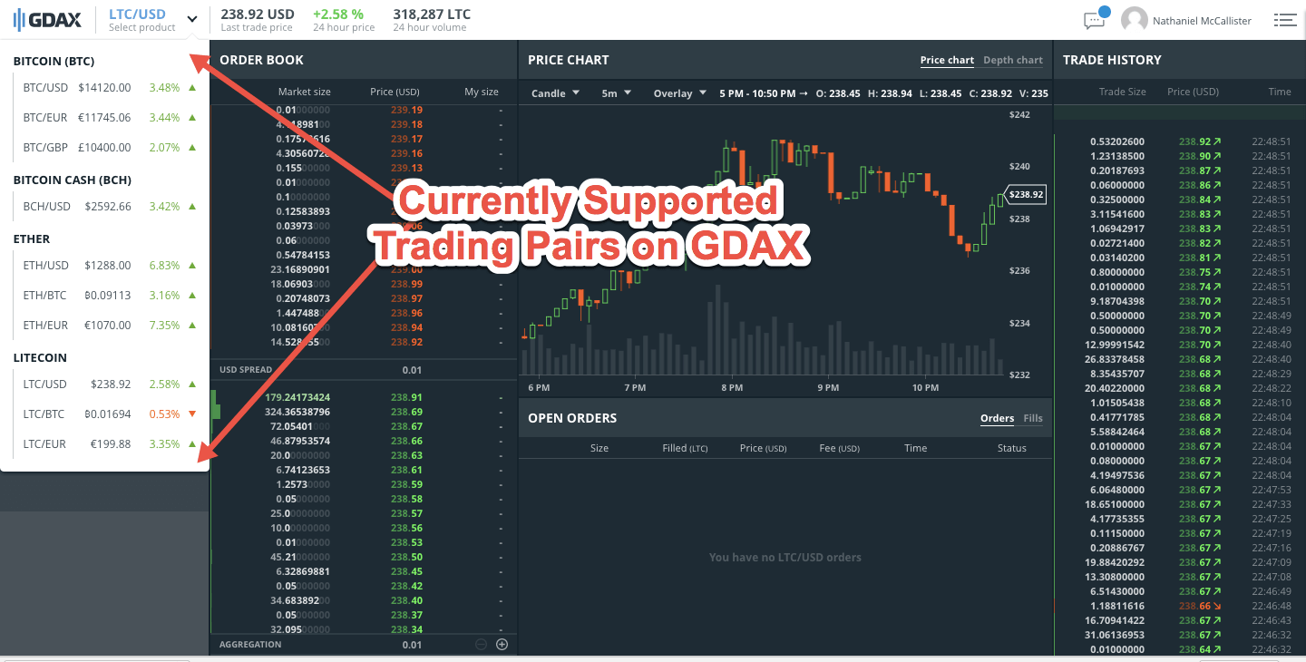 GDAX Supported Pairs