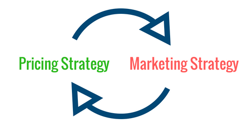 Pricing Strategy vs Marketing Strategy