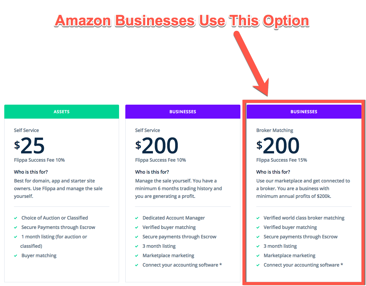 How Much Is Your Amazon Business Worth Entreresourcecom