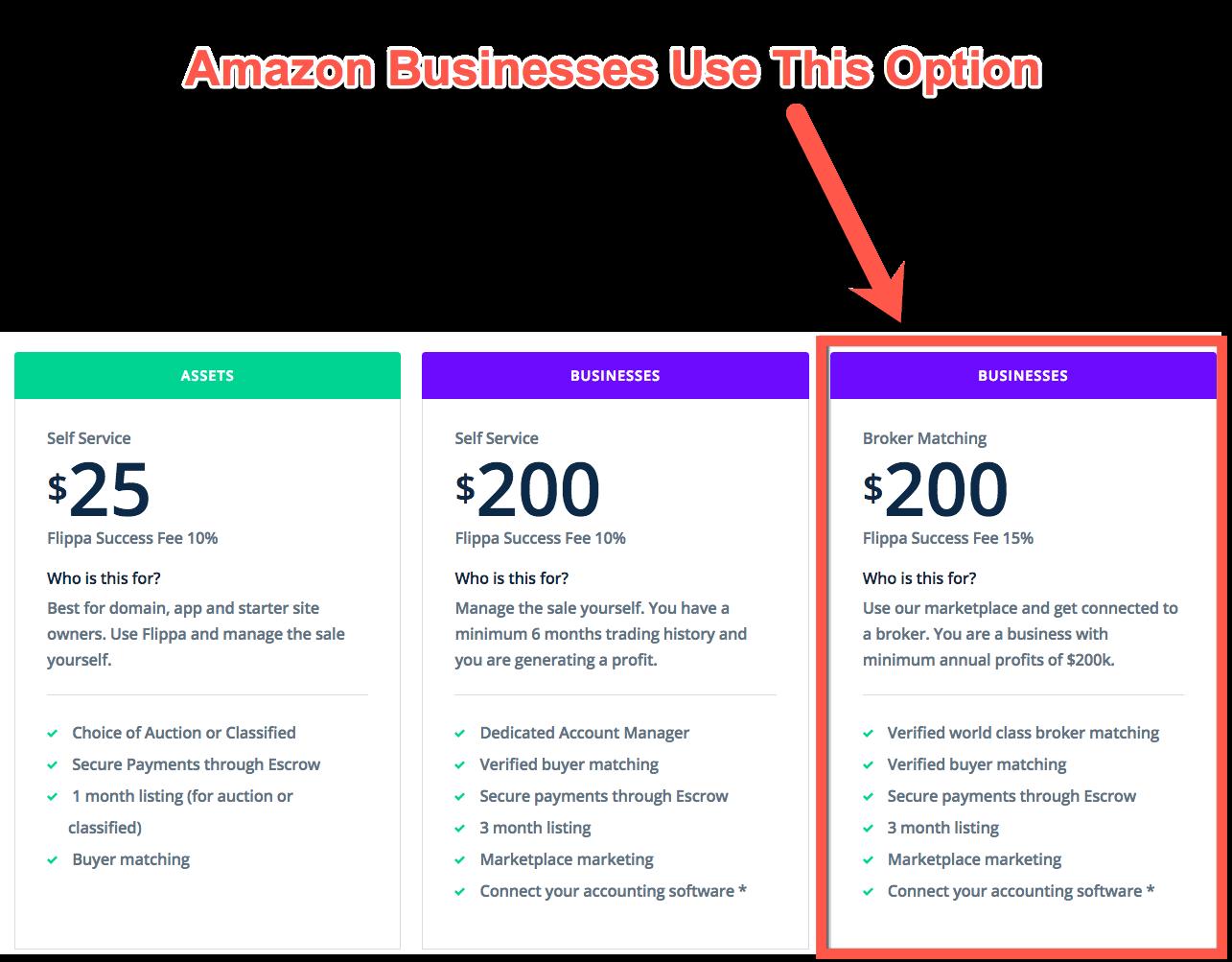 Amazon business buyer login
