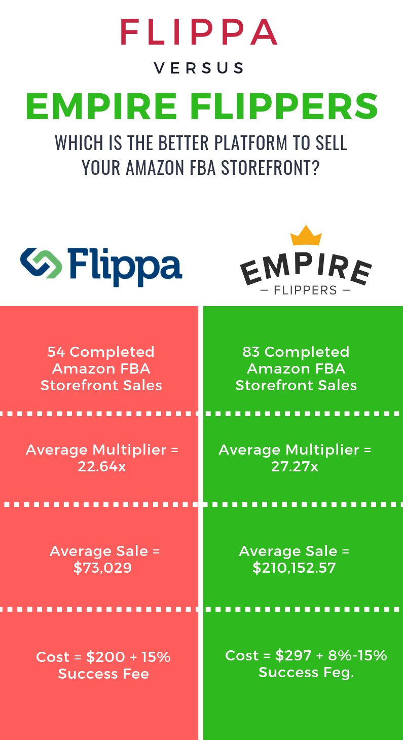 Flippa vs. Empire Flippers