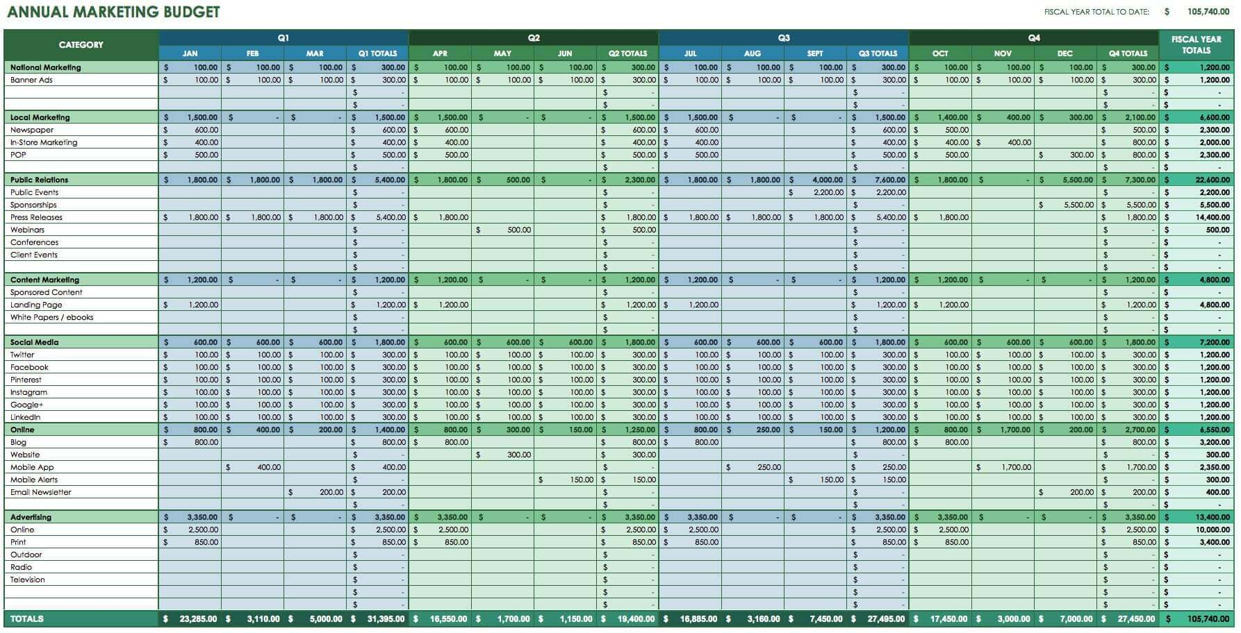 7 Free Excel Templates For Marketers And How To Use Them For Epic Results