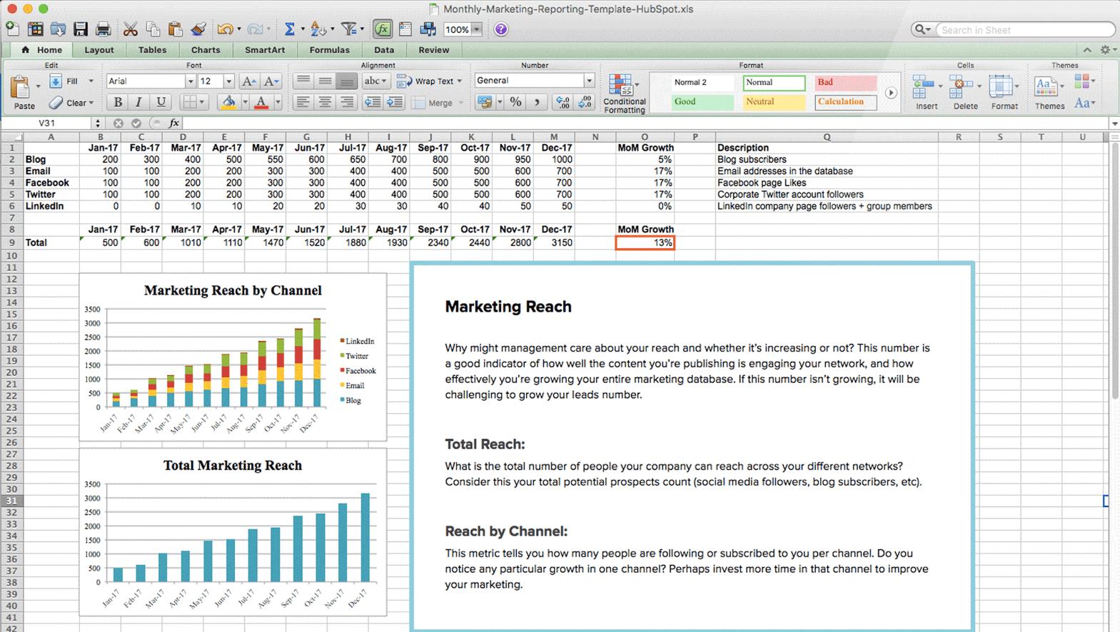Marketing metrics template