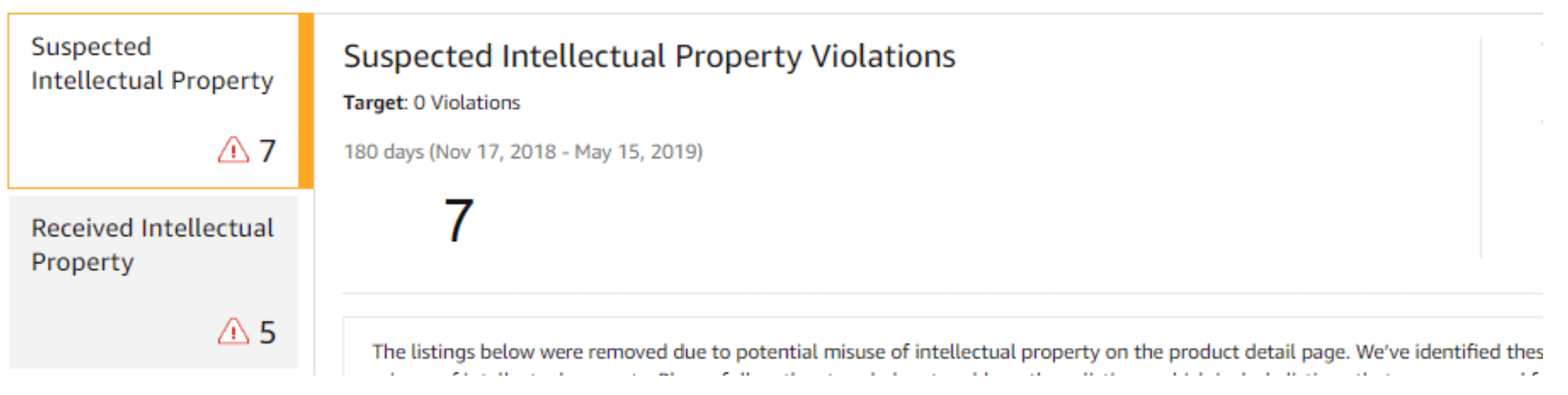 Amazon Suspected Intellectual Property Claim