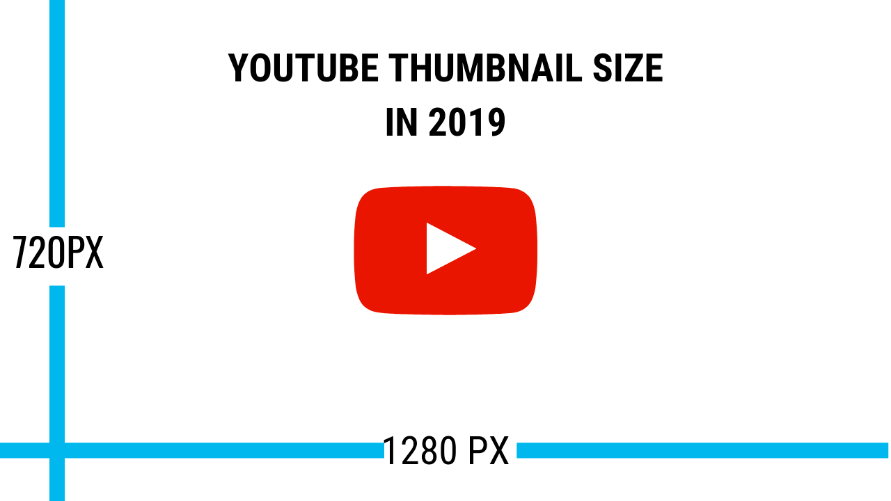 YouTube Thumbnail Template Size 2019