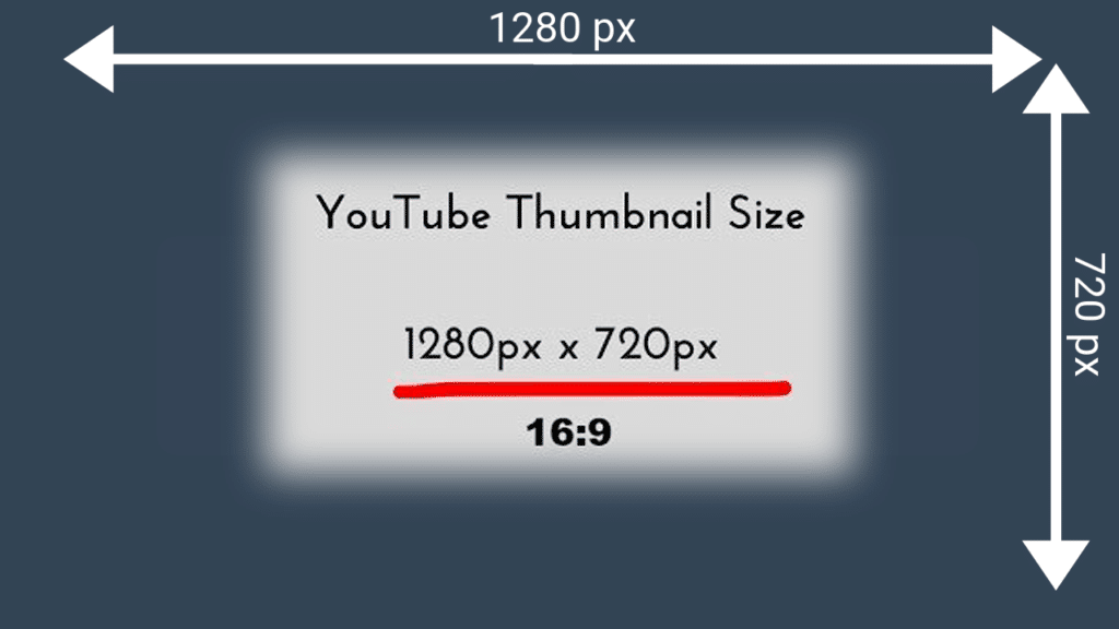 YouTube thumbnail size