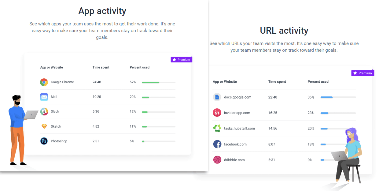 Hubstaff tracking apps and urls
