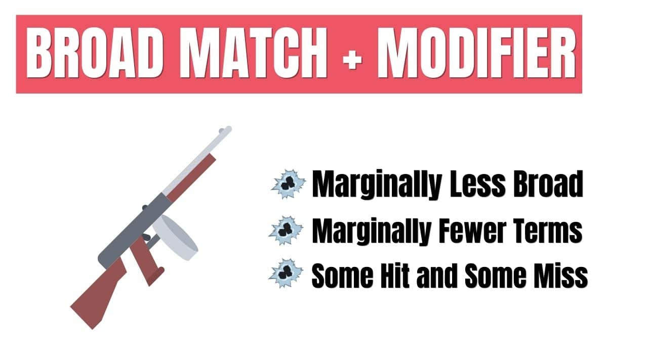 Broad Match + modifier