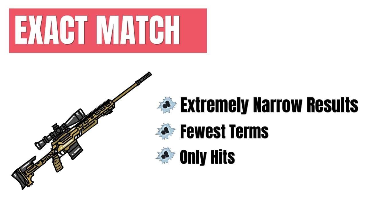 Exact match Keyword Google