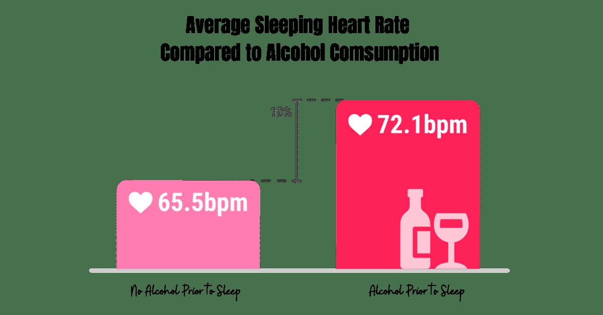 Alcohol and sleep quality