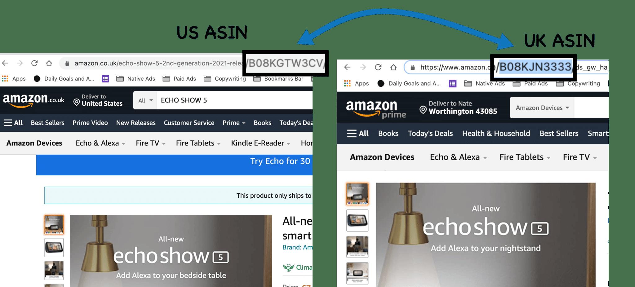 ASIN based on marketplace