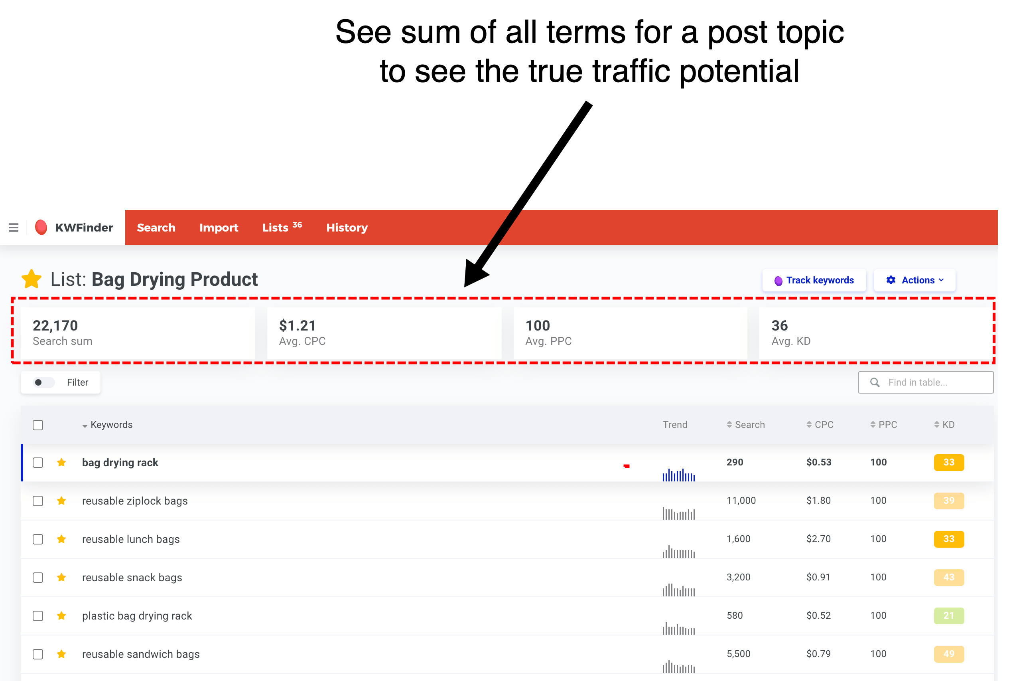KW Finder features