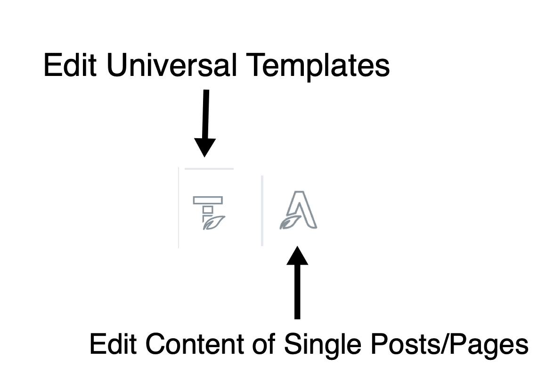 Thrive Content Editor vs. Template Editor
