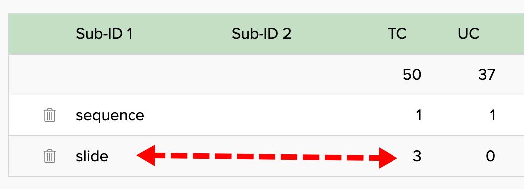 Track Sub IDs